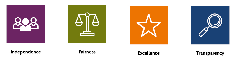 Our Values: Independence, Fairness, Excellence, Transparency