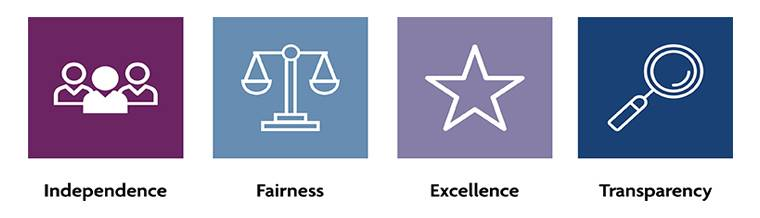 Independence, Fairness, Excellence, Transparency